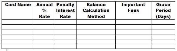 credut card_evaluation form