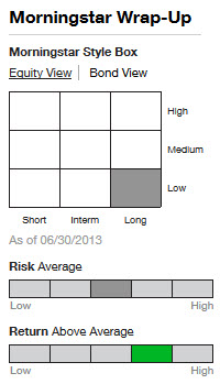 bond fund risk profile